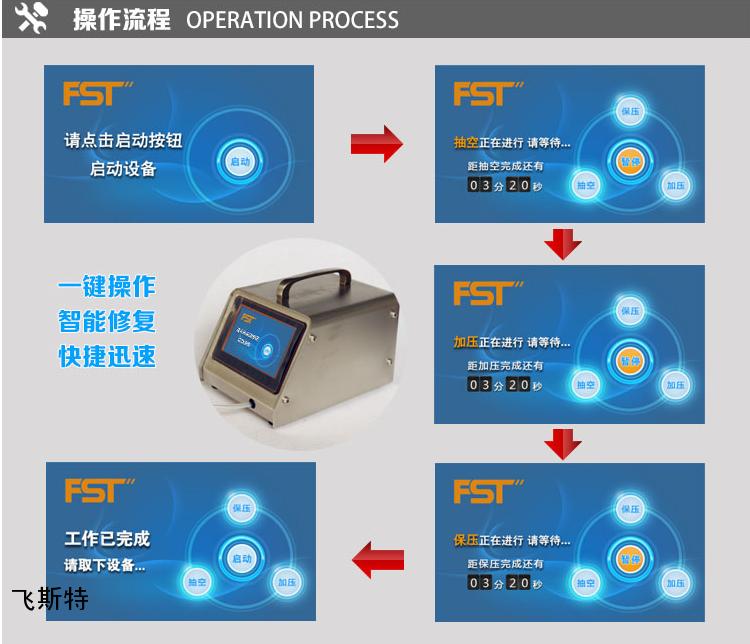 智能全自动修复套装操作流程