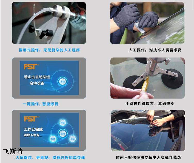 汽車擋風玻璃智能修復技術優勢